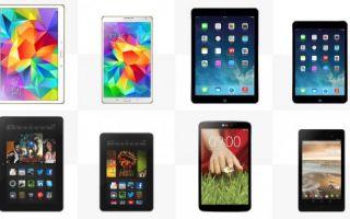 Лучший планшет 2015 года 10 дюймов